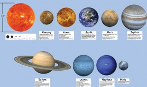 Large Solar System and Space Wall Decals For Boys Bedrooms